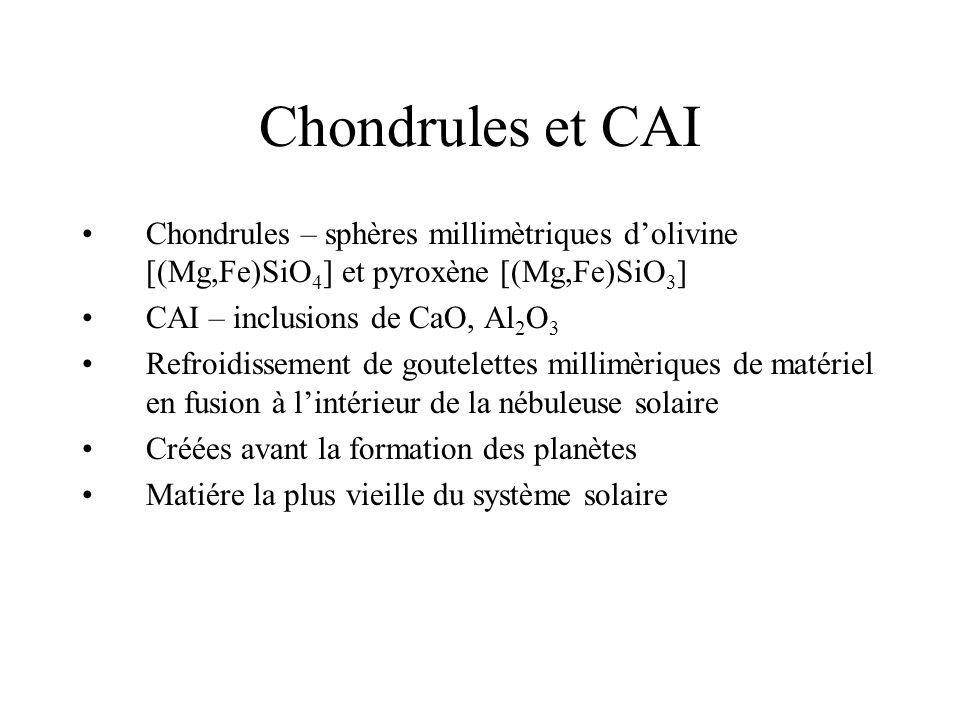 Chondrules et CAI Chondrules – sphères millimètriques d'olivine [(Mg,Fe)SiO4] et pyroxène [(Mg,Fe)SiO3]